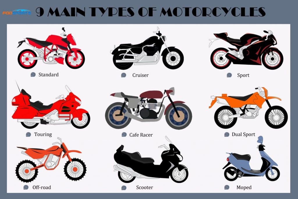 9 main types of motorcycles